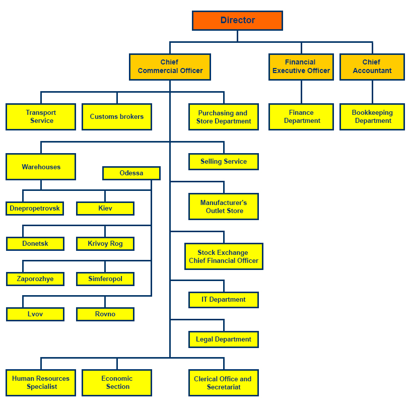 structure-en